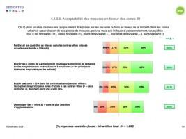 Umfrage BE